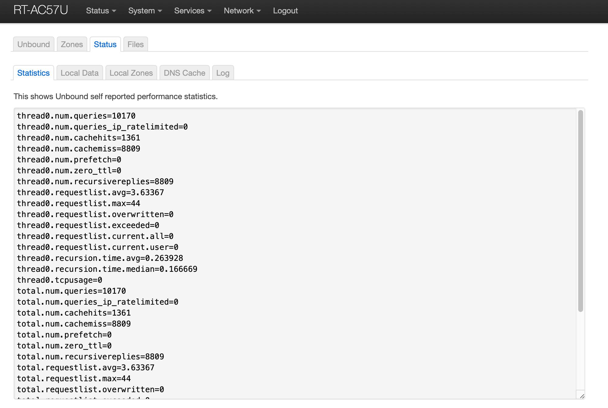 OpenWrt Recursive DNS Status Statistics