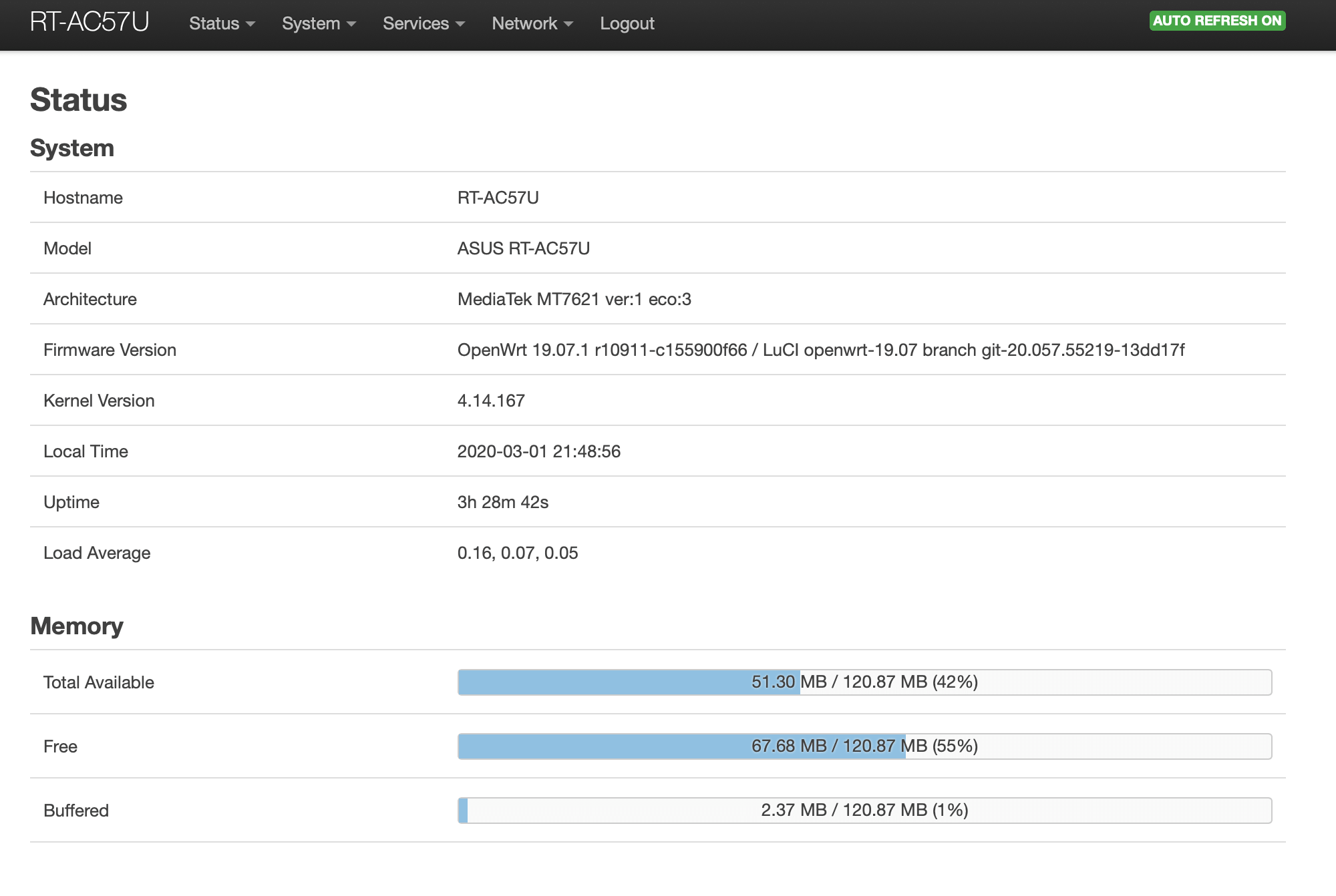 OpenWrt Status