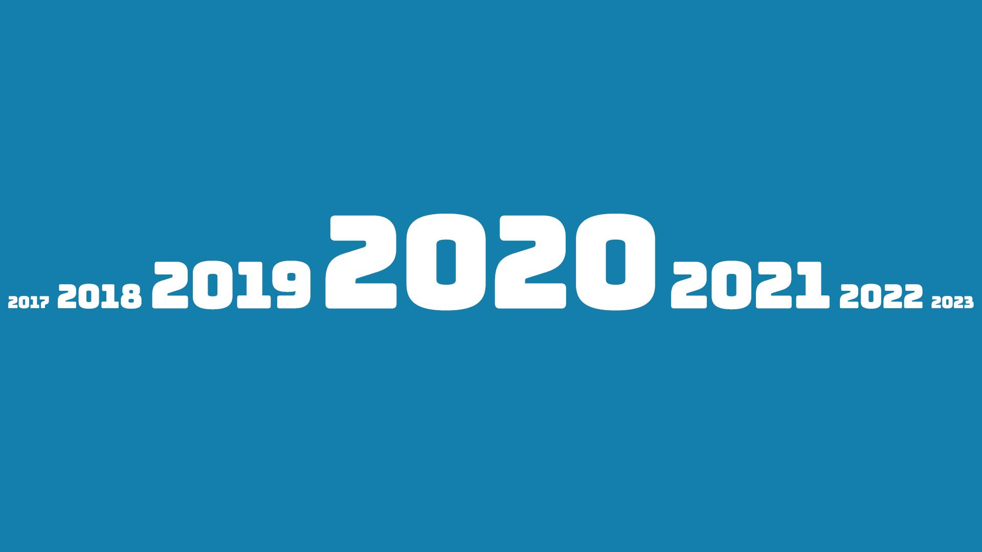 Co rok 2020 zmienił na lepsze?