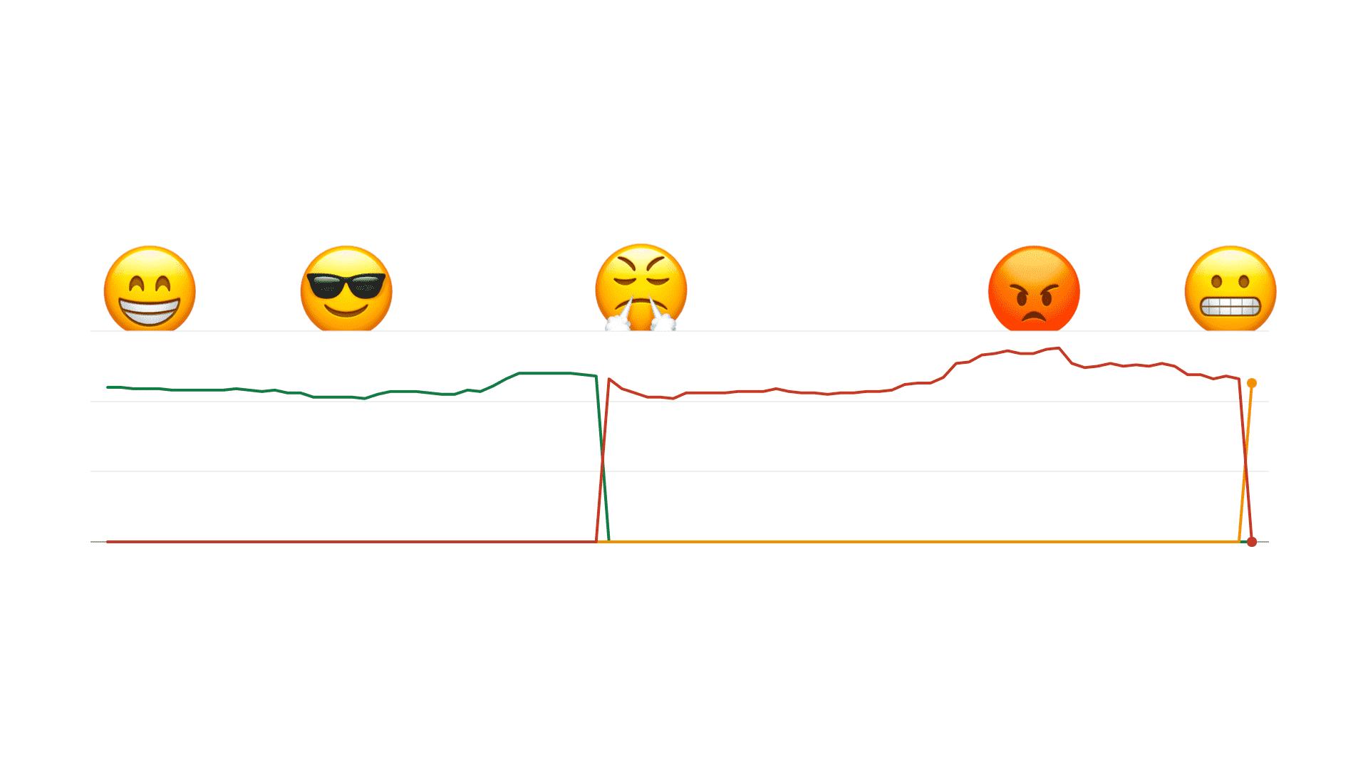 Google Ads — gra nie warta świeczki